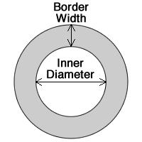 how to find diameter of circle0 in sqare