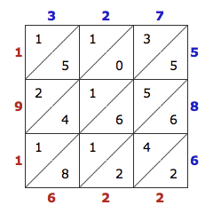 lattice multiplication grid to multiply 327 by 586