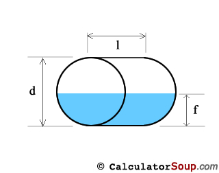 volume of water equation. volume of water equation e