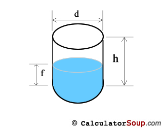 volume of water equation. vertical cylinder tank volume of water equation i
