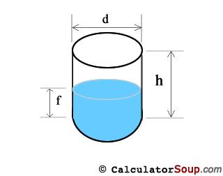 Vertical Cylinder Tank Schematic
