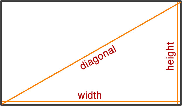 screen height, width and diagonal at CalculatorSoup