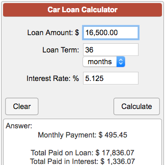 amortization calculator for car