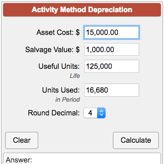 depreciation method