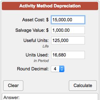 Car Depreciation Calculator >> Activity Method Depreciation Calculator