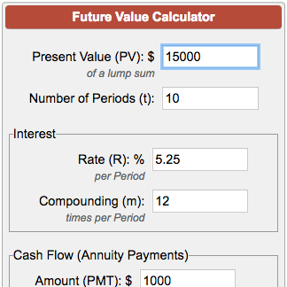 future value calculator