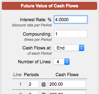Present Value of Cash Flow Formulas