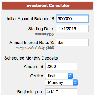 Return on investment calculator with withdrawals from adderall forex trade site