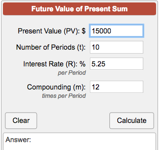 Future Value of a Present Sum Calculator