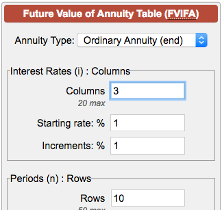 Download Fvifa Calculator Calculate Future Value Interest