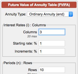 future value annuity table pdf