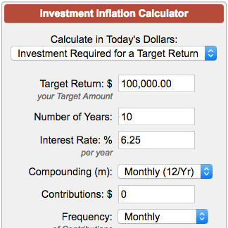 Calculators Financial Investment Inflation Calculator Png