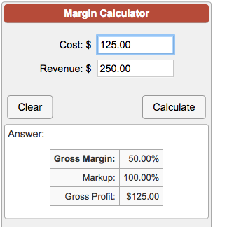 Margin calculater аксель пивот forex