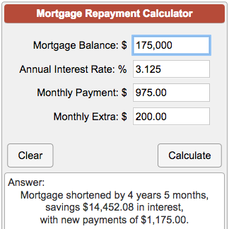 interest repayments calculator