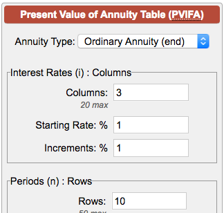 present value of an ordinary annuity