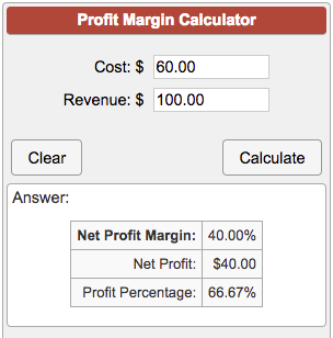 Forex margin calculator online