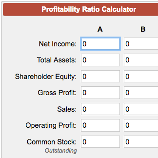 company profit calculator